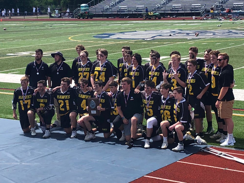 2019 Class C State Runners-Up