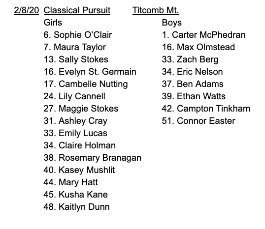 KVAC Classical Results